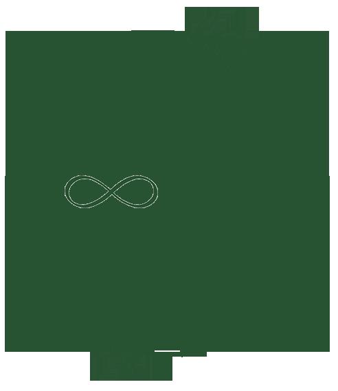 Foodluck Logo